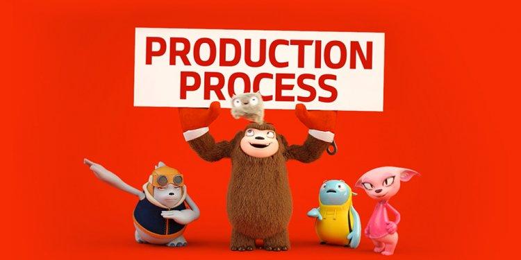 Automobile Production process