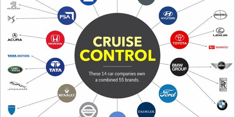 Car companies of the world