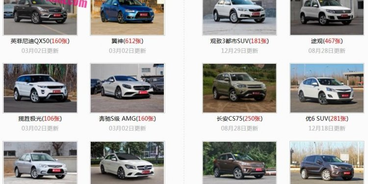 China, the largest auto market