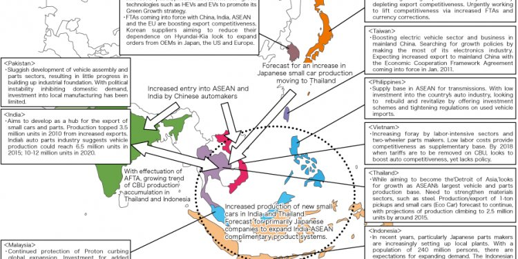 Asia: Overview of Automobile
