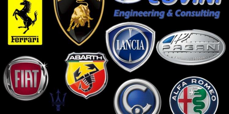 Italian Sports Car Manufacturers Automotive Industry