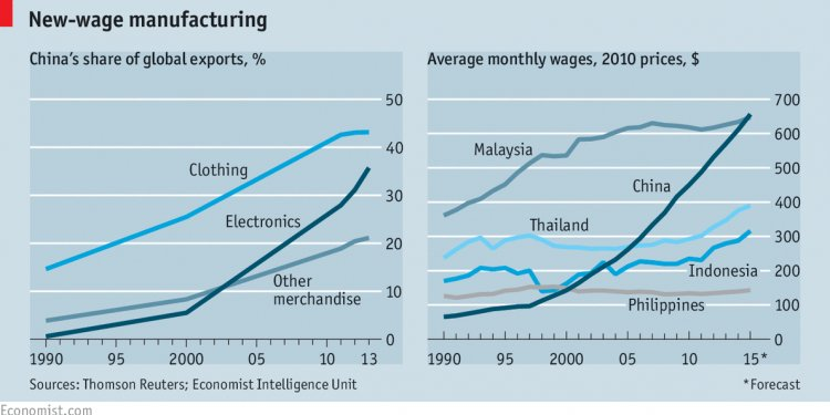 Car Manufacturing in China