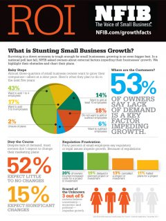 Increasing-ROI-for-a-Small-Business