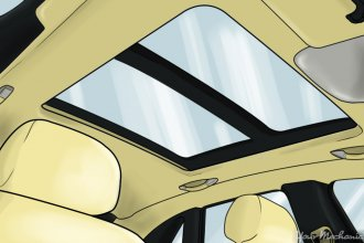 Car Sunroof Manufacturers Automotive Industry