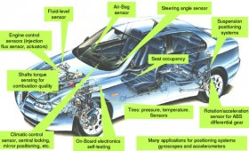 Spintronics programs in automobiles