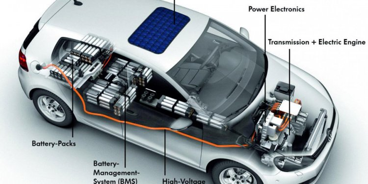 Top electric car Manufacturing