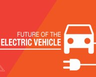 Future of the automotive industry