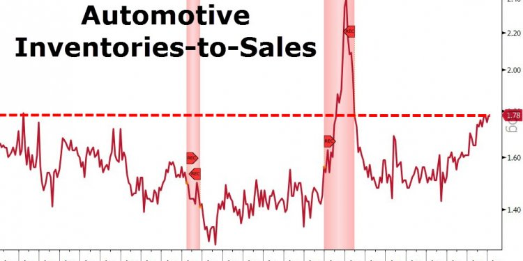 Used car industry Report